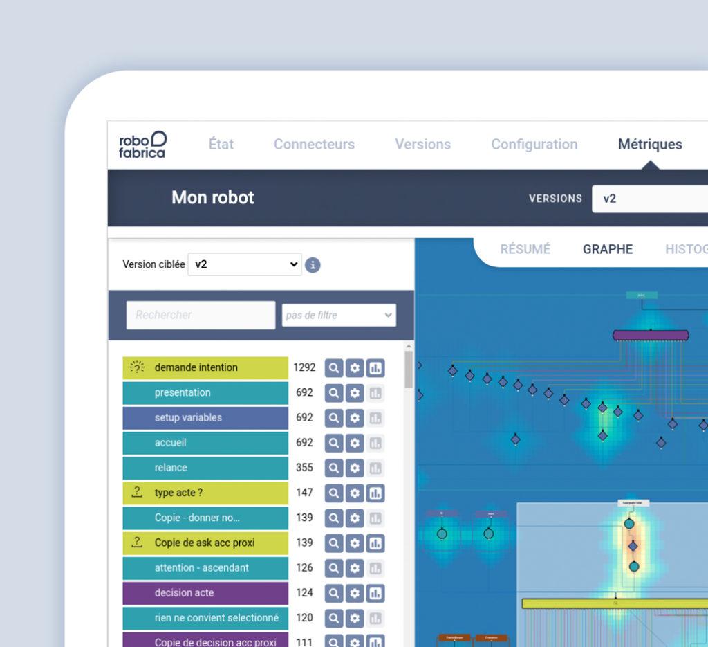 Interface robo fabrica Évaluer son chatbot