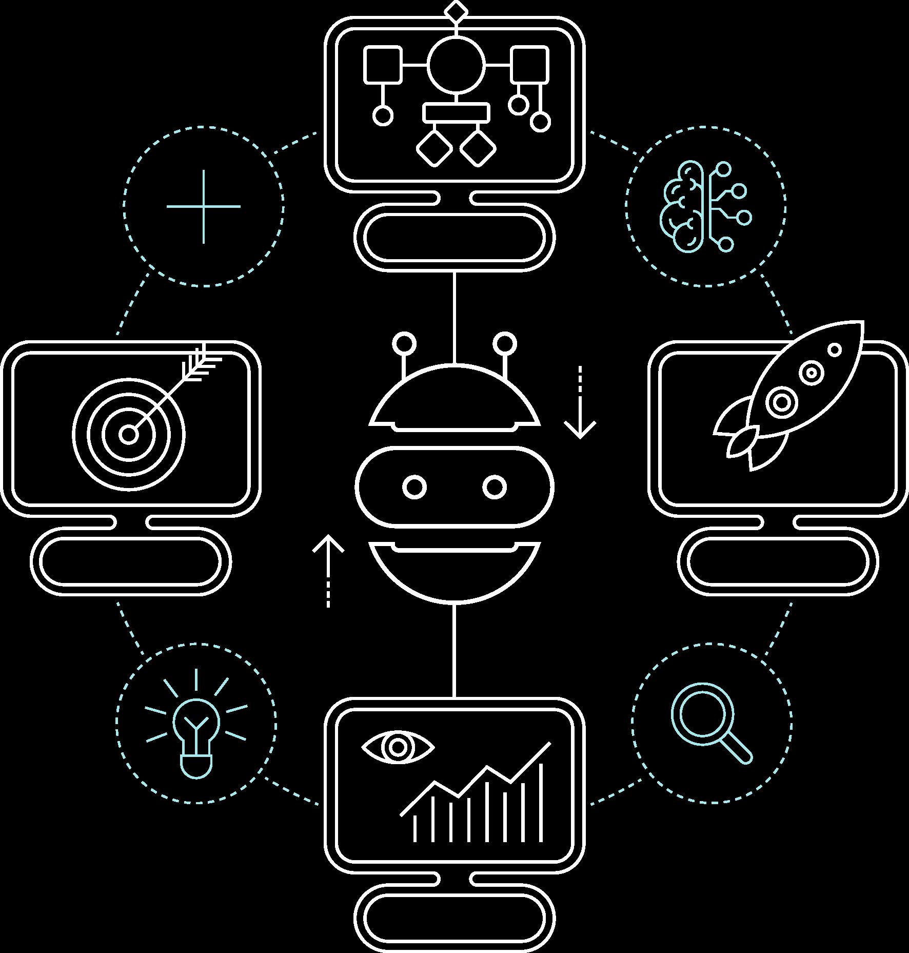 créer, déployer, évaluer, optimiser votre chatbot